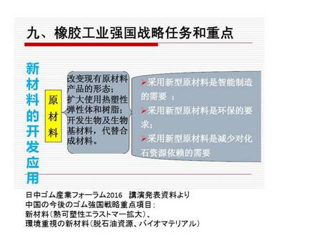 China2016Target.jpg