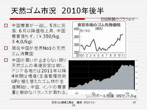 NR presen 2010-11 Nihongomuseirenkougyoukai.jpg