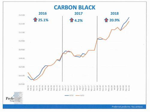 CarbonblackUSA2018.jpg