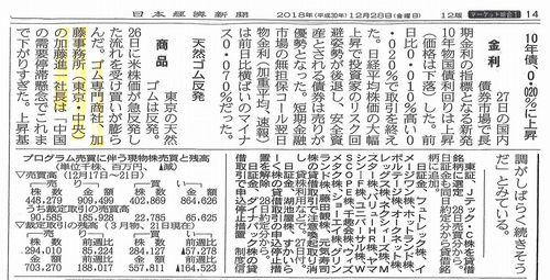 Nikkei12-28-2018.jpg